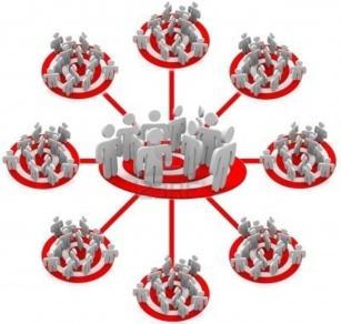 El objeto de toda estrategia es la configuración de una trama de relaciones