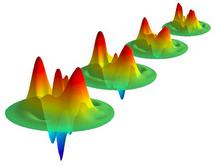 Cartografía de un estado de gato de Schrödinger de un fotón en cuatro momentos distintos. Laboratoire Kastler Brossel.