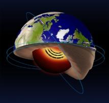 La corriente de aire en el núcleo terrestre. Imagen: ESA