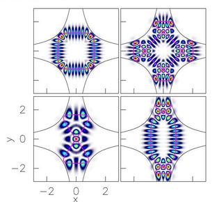 Funciones de onda para cuatro estados de scar con distinta energía de un oscilador anarmónico bidimensional. Este sistema es clásicamente caótico. Se muestran en color las densidades de probabilidad (de azul, menor a rojo, mayor).