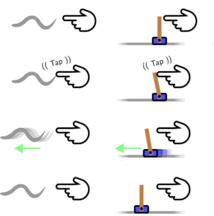 En la vida real, el gusano reacciona al tacto y el mismo circuito neuronal es capaz de realizar tareas específicas en un ordenador. Technische Universität Wien.