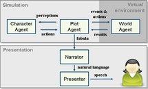 Esquema de las fases del proceso. Fuente: Universidad de Twente