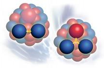 Una imagen precisa del núcleo del carbono-14 debe tener en cuenta tanto las interacciones entre parejas de protones y neutrones (fuerza a dos cuerpos, izquierda), como las interacciones entre tres nucleones (fuerzas a tres cuerpos, derecha). Fuente: ONRL