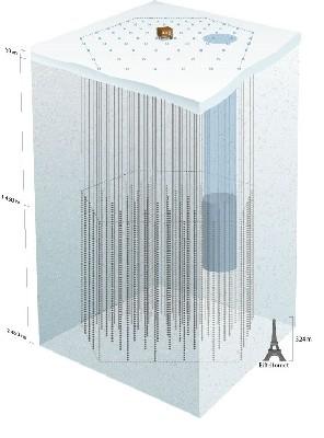 Esquema del detector IceCube