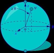 Esfera de Bloch que representa un qubit, bloque de construcción fundamental de los ordenadores cuánticos. Fuente: Wikimedia Commons.