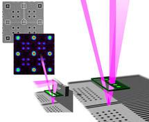 Recreación del funcionamiento del microscopio SHARP. Fuente: Berkeley Lab.