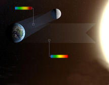 El brillo de la Tierra se refleja sobre la Luna. Imagen: ESO/L. Calçada