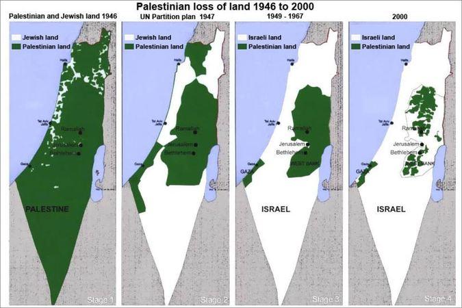 Evolución de Palestina desde 1948.