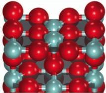 Superficie del catalizador de RuO2 con distintas posibilidades de recubrimiento. Imagen: ICIQ. Fuente: SINC.