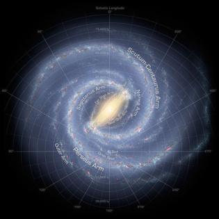 Mapa de la Vía Láctea. Imagen: NASA/JPL-Caltech/R. Hurt. Fuente: Wikimedia Commons.