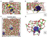 Estado de los electrones en el cristal de metal líquido formado a partir de cemento. Fuente: Argonne National Laboratory.