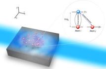 Los átomos ultrafríos, según la simulación numérica, quedarían suspendidos sobre una superficie metálica por la acción del campo nanoplasmónico. Una vez dispuestos de ese modo, los átomos serían iluminados con un láser que permitiría generar un campo magnético artificial que los átomos podrían notar. Fuente: UB.