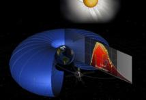 Aceleración de las partículas entre los dos cinturones Van Allen. Imagen: G. Reeves/M. Henderson. Fuente: NASA.