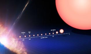 Esta imagen (click para ampliar) recorre la vida de una estrella similar al Sol, desde su nacimiento (izquierda) hasta convertirse en una gigante roja (derecha). En la línea de tiempo inferior se puede ver la etapa en la que se encuentran nuestro Sol y los gemelos solares 18 Sco y HIP 102152 en este ciclo de vida. Imagen:  ESO/M. Kornmesser.