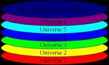 Multiverso. Fuente: Wikimedia Commons.