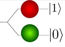 Los qubits tienen la particularidad de hallarse en los dos estados del bit clásico. Fuente: Clemens Adolphs/Wikimedia Commons