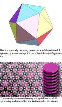 La imagen superior muestra la simetría del primer cuasicristal natural hallado. La imagen inferior muestra la simetría del cuasicristal recientemente descubierto, que aún no ha sido nombrado. Fuente: Princeton University.