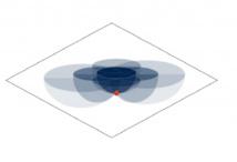 Mapa holográfico descubierto por Ooguri y sus colaboradores: La fórmula matemática derivada por los científicos que relaciona datos locales de las dimensiones extra de la teoría gravitacional (punto rojo) es expresada en términos de entrelazamientos cuánticos (cúpulas azules). Imagen: Jennifer Lin et al. Fuente: IPMU.