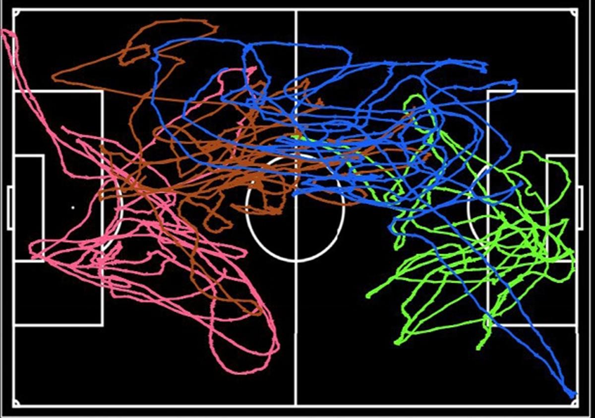 Trayectoria del movimiento de cuatro jugadores en un margen de tiempo de 5 minutos de un partido de fútbol.  Benjamin Kadoch et al. / Physical Review Fluids, 2017