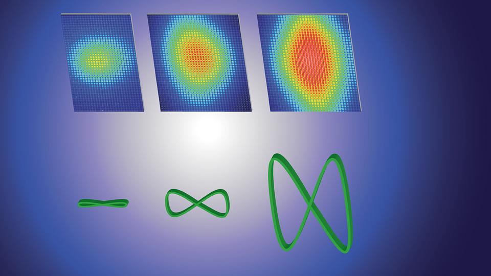 Cómo cambia la interacción luz-materia. Credit: Universidad de Nebraska.
