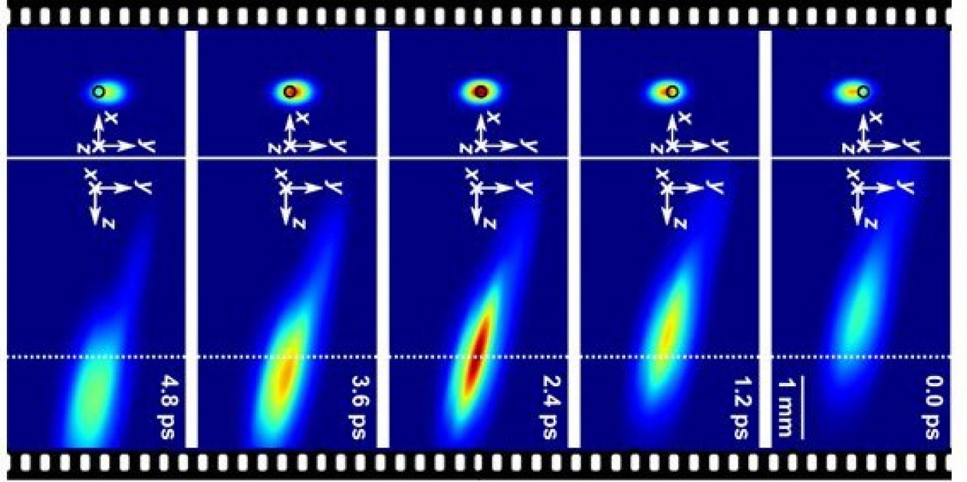 Imágenes en tiempo real de la focalización temporal de un pulso láser de femtosegundo. Foto: INRS.