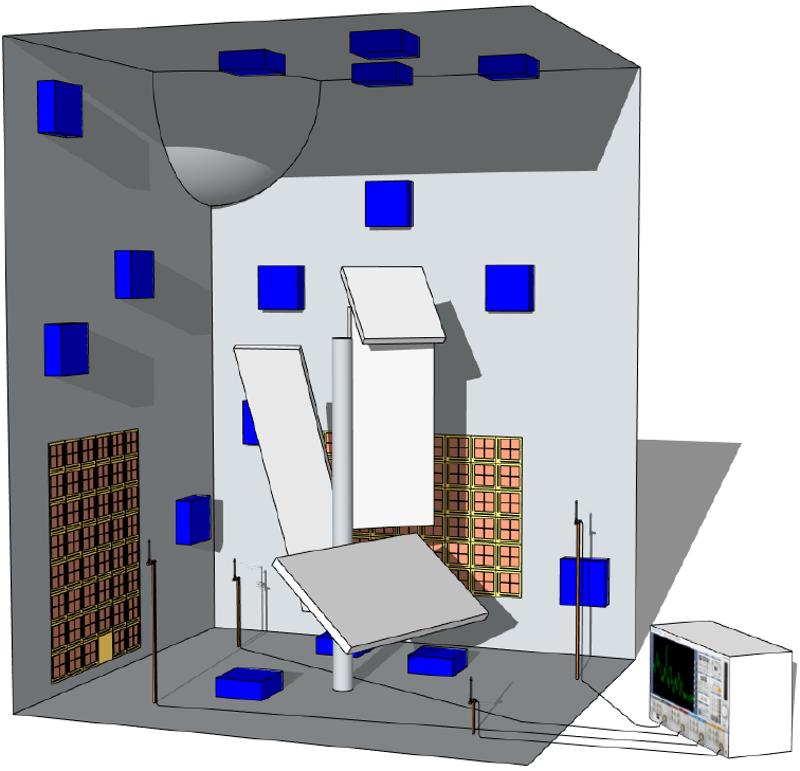 La imagen ilustra el sistema de computación analógica basado en ondas. Los recuadros de color naranja son las metasuperficies en las que rebotan las ondas Wi-Fi en el interior de una habitación. Los recuadros azules son absorbentes de ruido de la habitación. Cuatro antenas Wi-Fi generan y reciben la señal, así como registran el cómputo resultante. Crédito: P. del Hougne y G. Lerosey, Phys. Rev. X (2018).