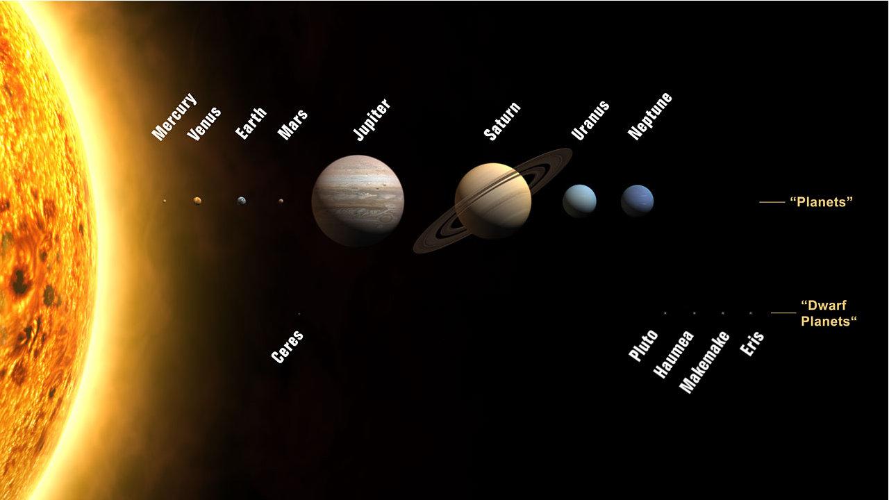 Nuestro sistema solar. NASA.