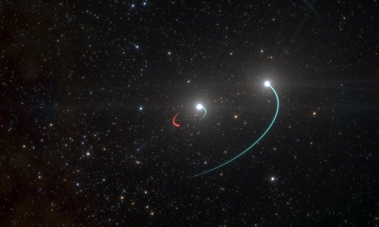 Recreación artística de las órbitas de los objetos en el sistema triple HR 6819. Este sistema está compuesto por un binario interno con una estrella (órbita en azul) y un agujero negro recién descubierto (órbita en rojo), así como una tercera estrella en una órbita más ancha (también en azul). Crédito: ESO/L. Calçada