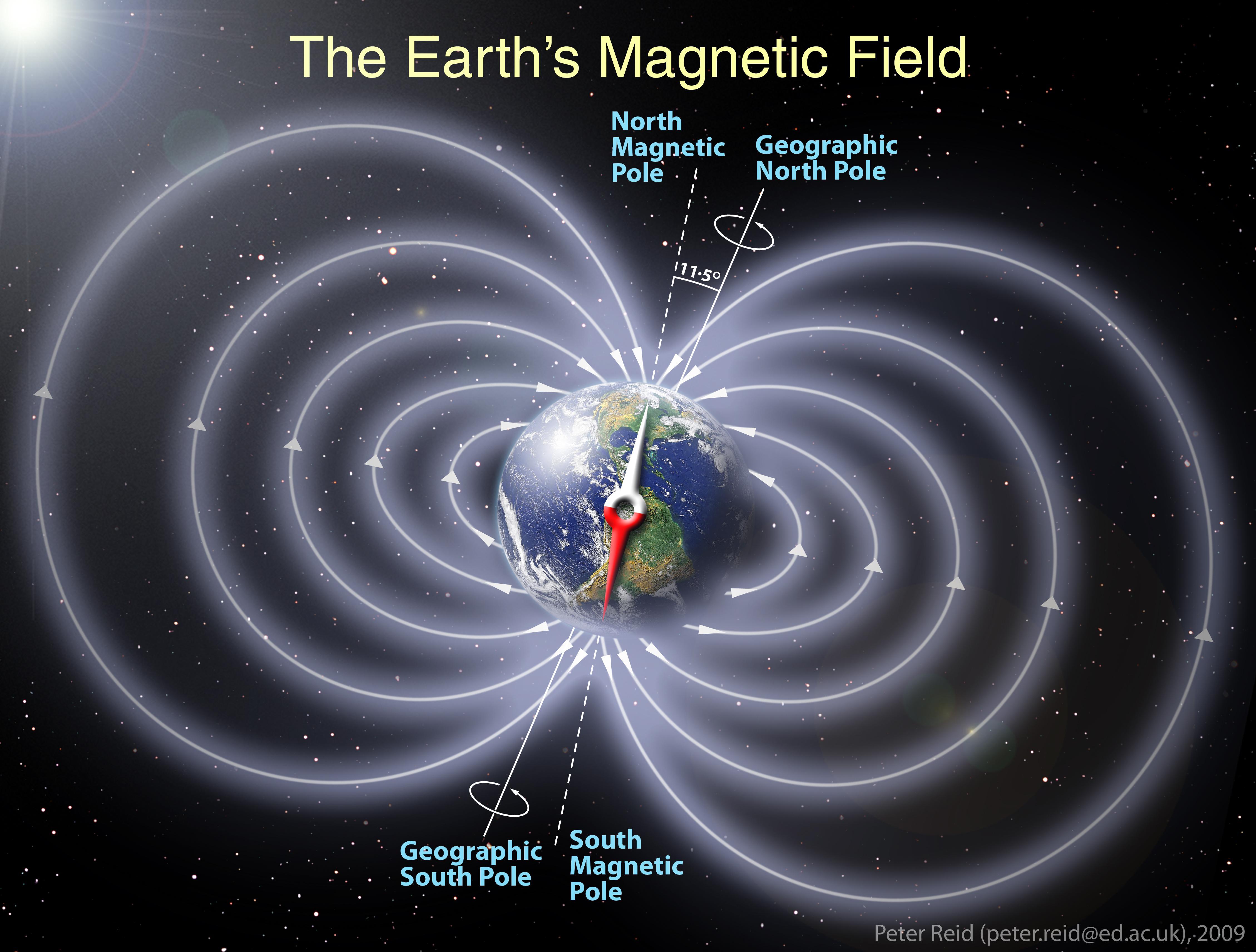 lustración esquemática del campo magnético de la Tierra. Créditos: Peter Reid, Universidad de Edimburgo.