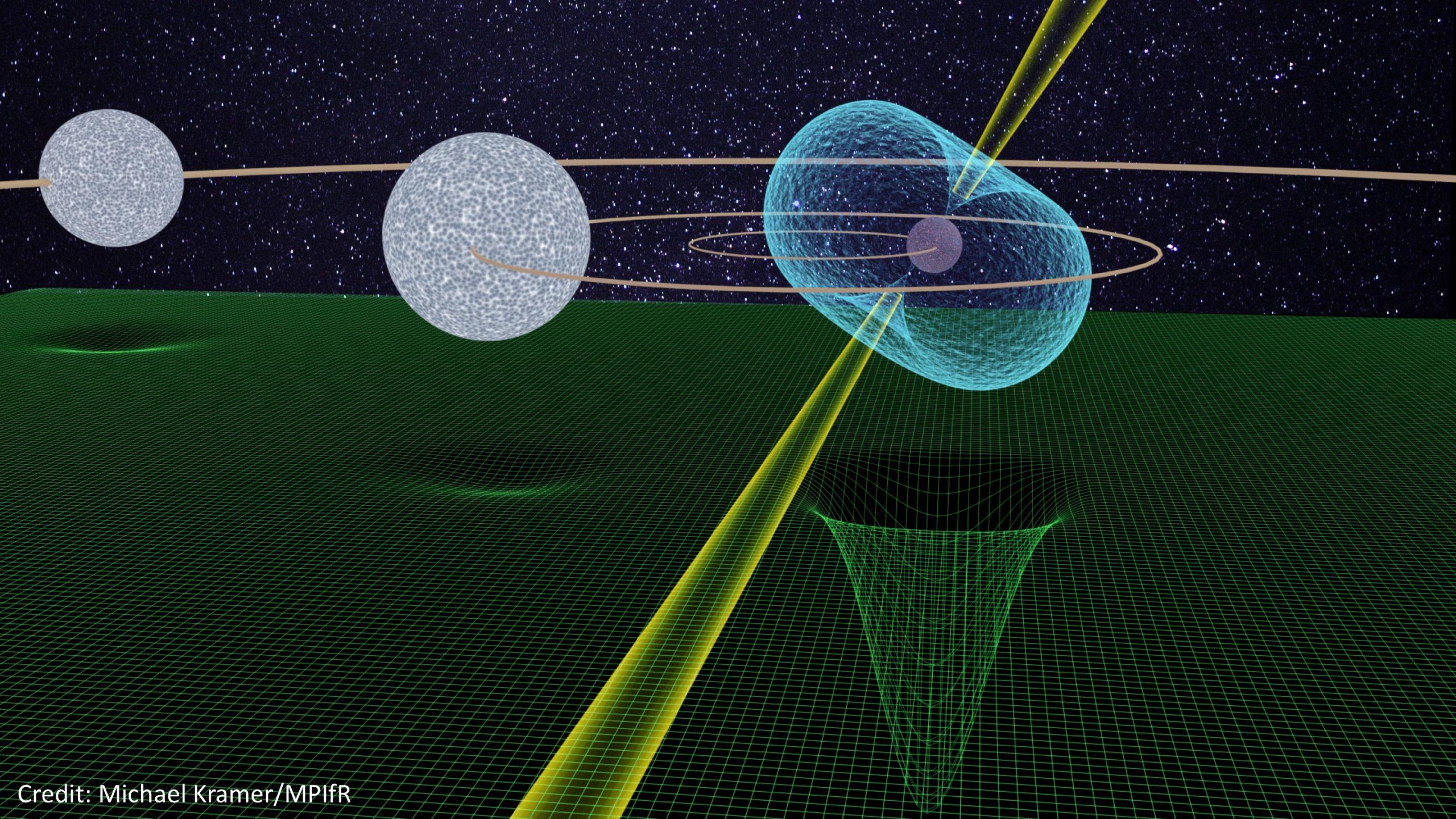 Ilustración del púlsar PSR J0337 + 1715 con sus dos compañeras enanas blancas. La malla verde ilustra la curvatura del espacio-tiempo causada por las diferentes masas. © Michael Kramer / MPIfR.