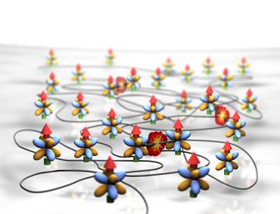 Caos cuántico en gas ultrafrío. Imagen: Erbium Team. Fuente: Universidad de Innsbruck.