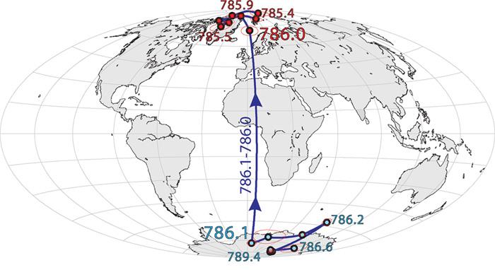 Hace 789.000 años el 'polo norte magnético' estaba en la Antártida, por donde empezó a moverse hasta que hace 786.000 años se movió a su lugar actual. Fuente: UC Berkeley.