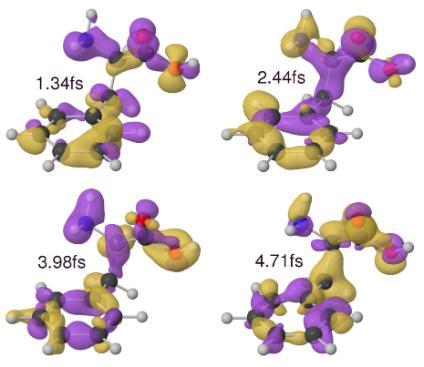 Imágenes instantáneas de la distribución de carga en la fenilalanina. La densidad de carga puede tomar valores positivos (de color amarillo) o negativos (de color púrpura). Fuente: UAM Gazette.