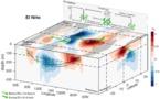 El Niño calienta la atmósfera y enfría los océanos