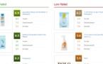 Una web permite conocer la sostenibilidad de los productos de consumo